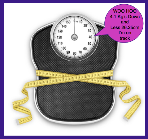 Tapes and Scales - Tools of the Weight Loss Trade
